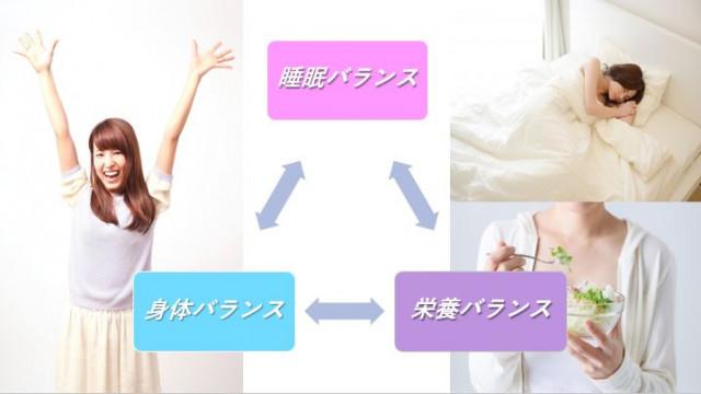 睡眠バランス→身体バランス→栄養バランス
