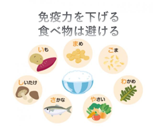 免疫力を下げる食べ物